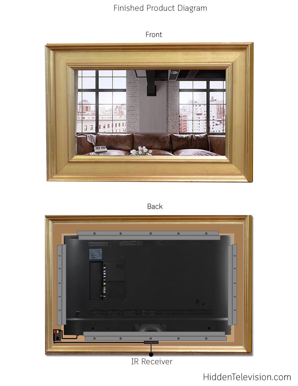 Mirror frame tv