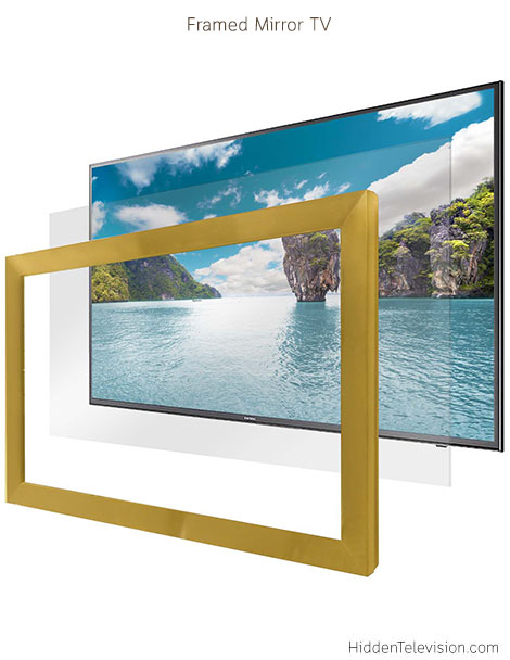 Framed Mirror TV Product Illustration