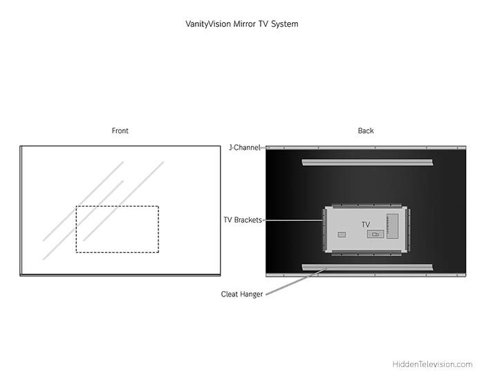 VanityVision Mirror TV Technical Specification - Horizontal